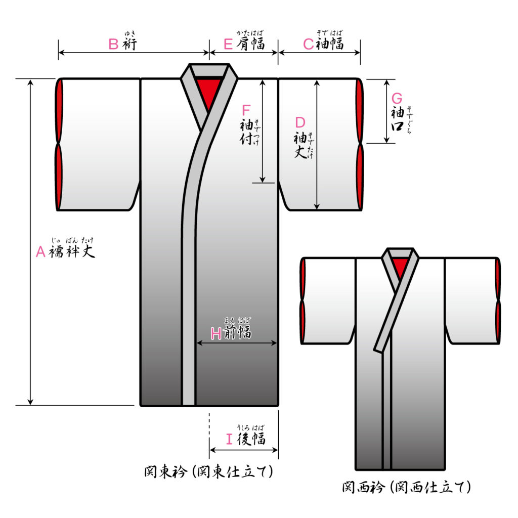 男の和服着物 長襦袢 名称 寸法
