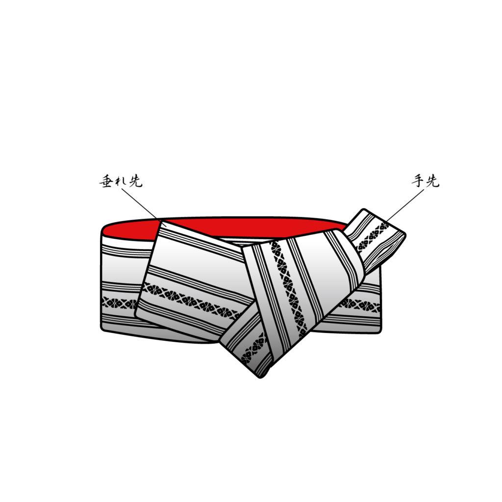 男の和服着物、帯の部分名称