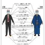 男の和服,モッズ,メンズ着物,和装,裏着物,和,文化,狐面,歴史,洋服,日本,比較