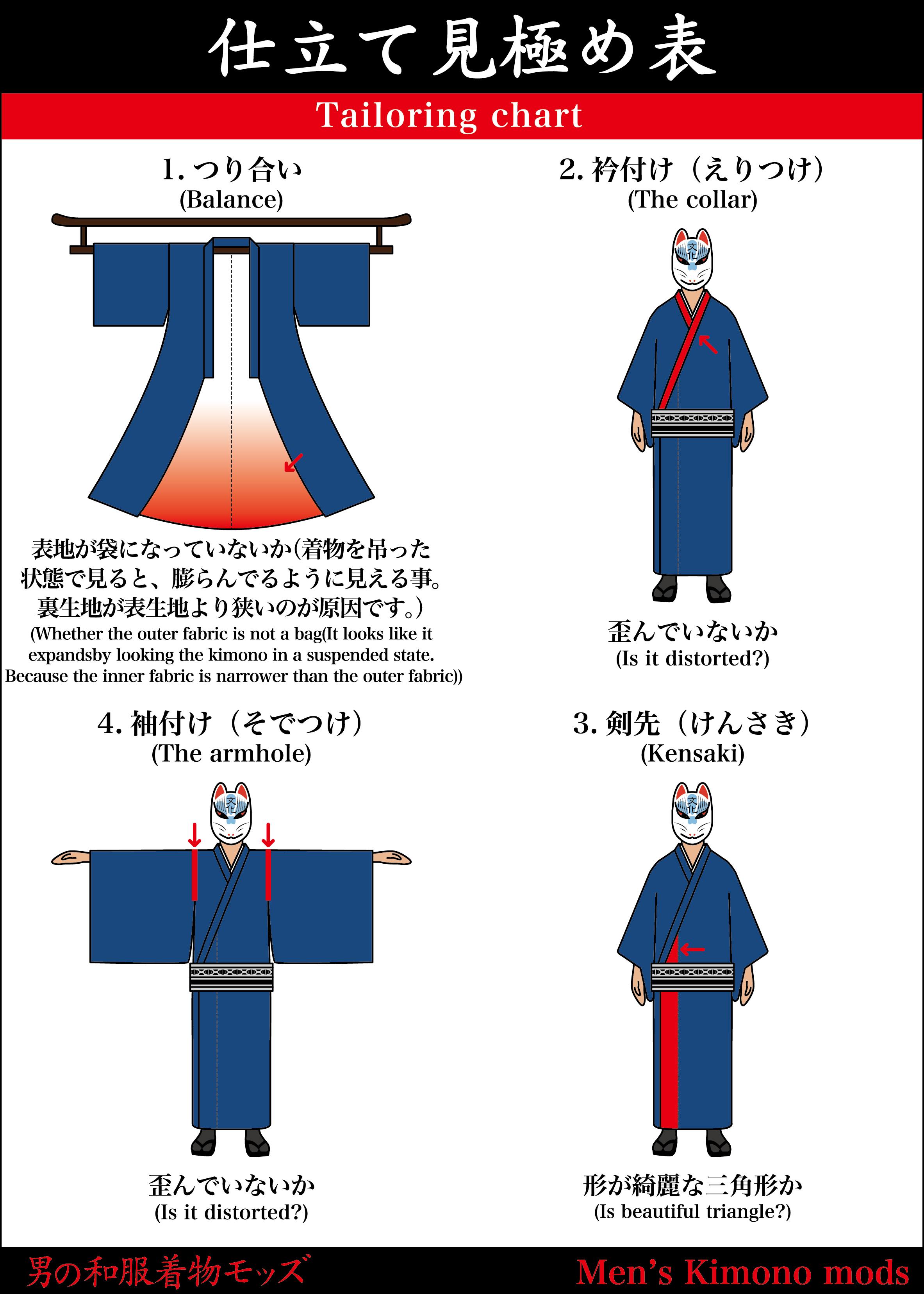 男の和服着物,メンズ着物,仕立て見極め,袋,和装,種類,狐面,日本,裏着物