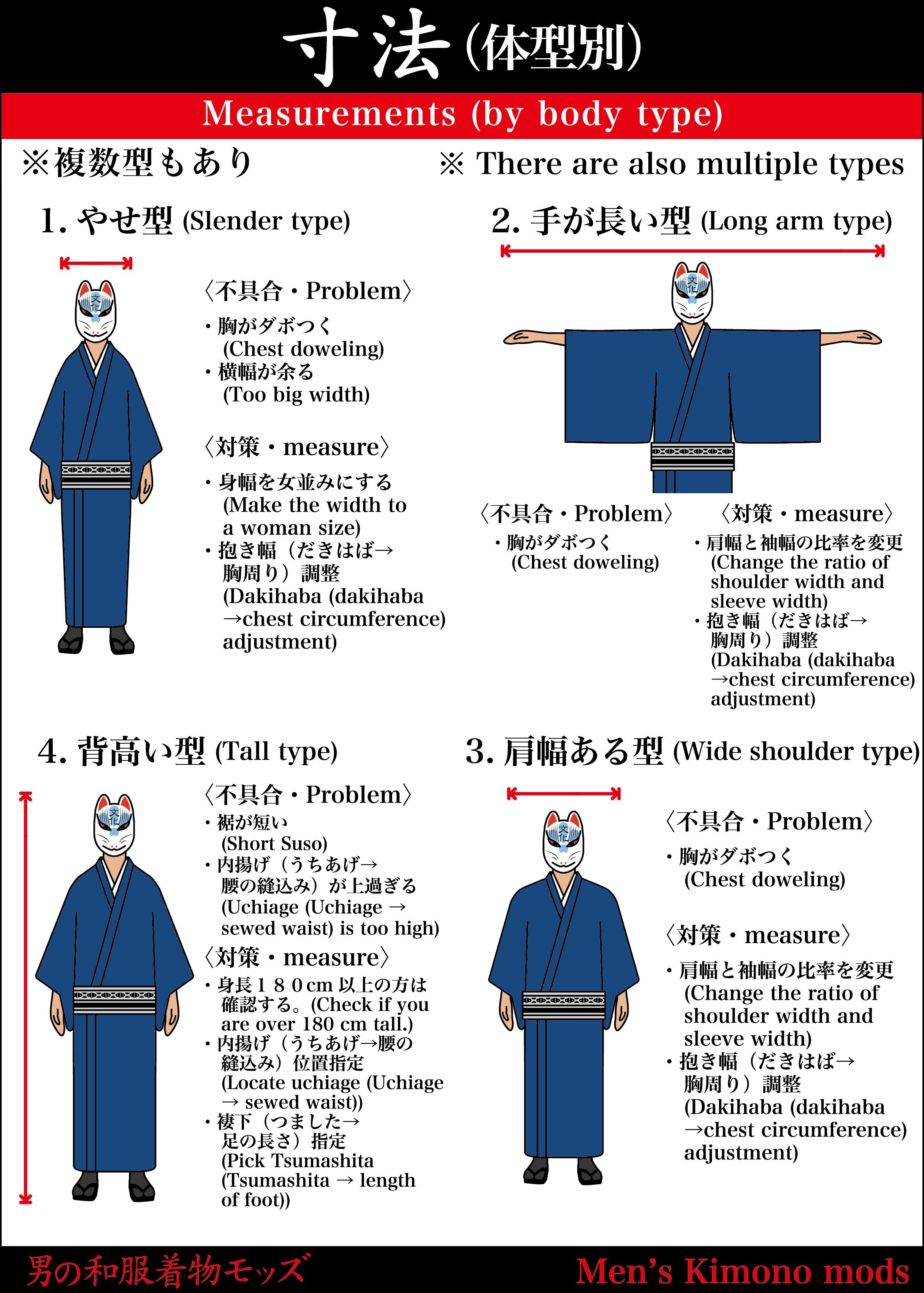 男の和服着物,メンズ着物,寸法,体型別,和装,種類,狐面,日本,裏着物