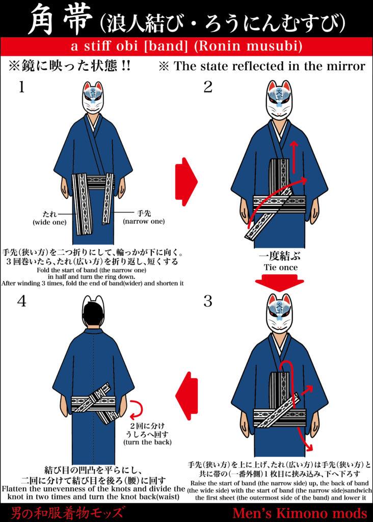 男の和服着物,モッズ,メンズ着物,和装,裏着物,漫画,早見表,狐面,角帯,帯結び,浪人結び