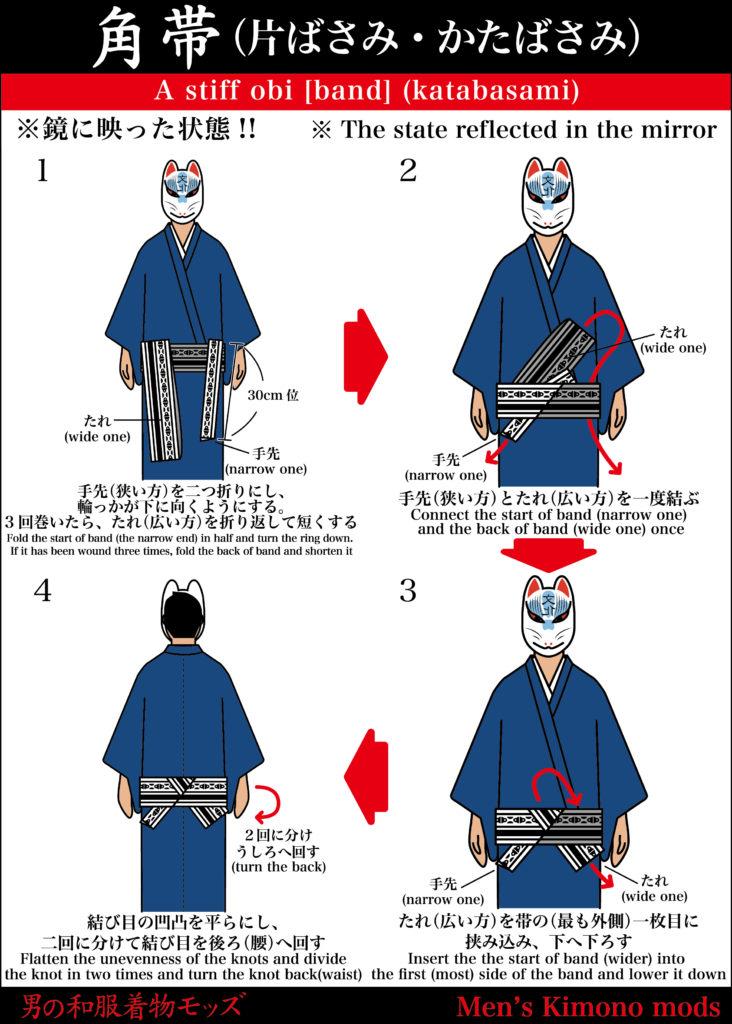 男の和服着物,モッズ,メンズ着物,和装,裏着物,漫画,早見表,狐面,角帯,帯結び,片ばさみ