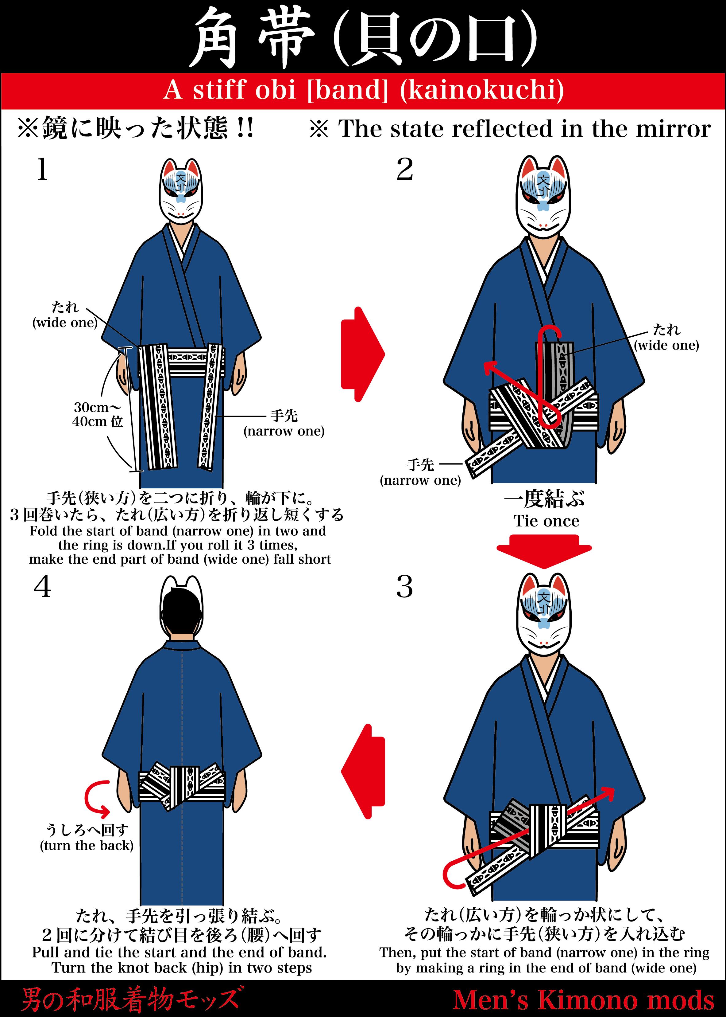 男の和服着物,モッズ,メンズ着物,和装,裏着物,漫画,早見表,狐面,角帯,帯結び,貝ノ口