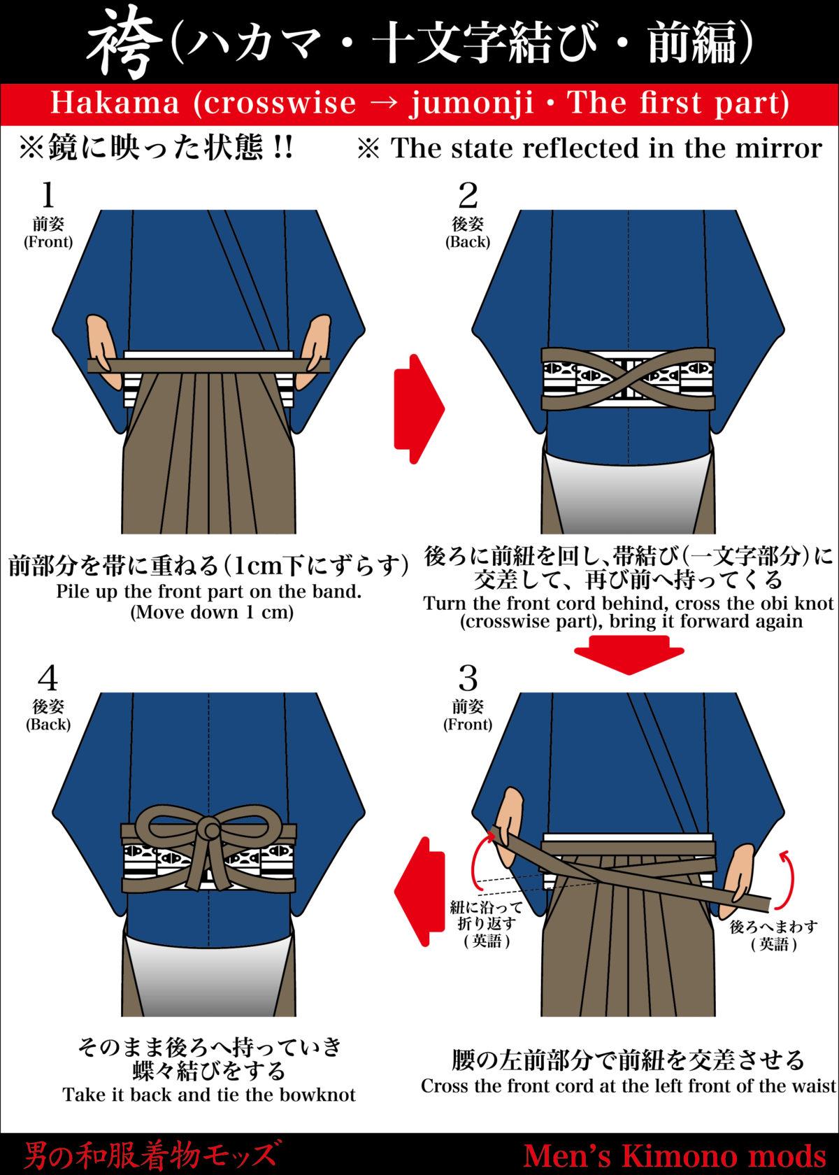 男の和服着物,メンズ着物,着付け,袴,和装,種類,狐面,日本,裏着物
