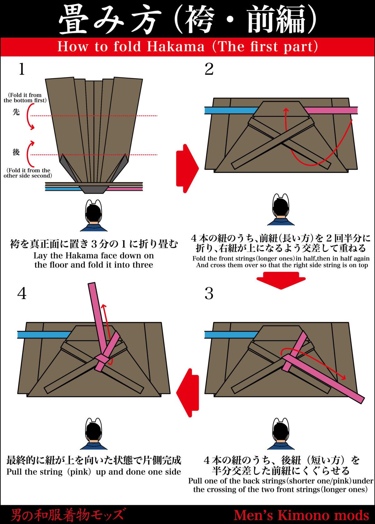 男の和服着物,メンズ着物,畳み方,袴,前半,和装,種類,狐面,日本,裏着物
