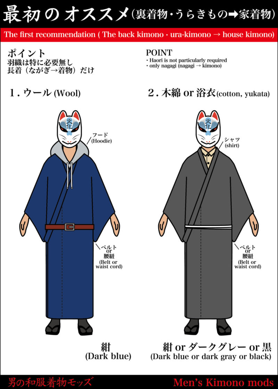 男の和服,メンズ着物,裏着物,狐面,日本,初心者,ウール,木綿,和,文化