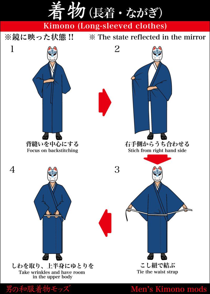男の和服着物,モッズ,メンズ着物,和装,裏着物,漫画,早見表,狐面,長着,着付け