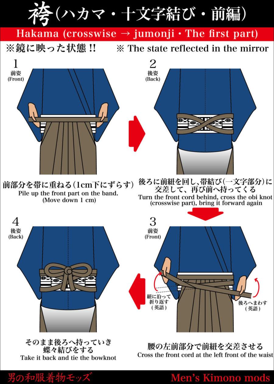 男の和服着物,メンズ着物,着付け,袴,和装,種類,狐面,日本,裏着物,十文字