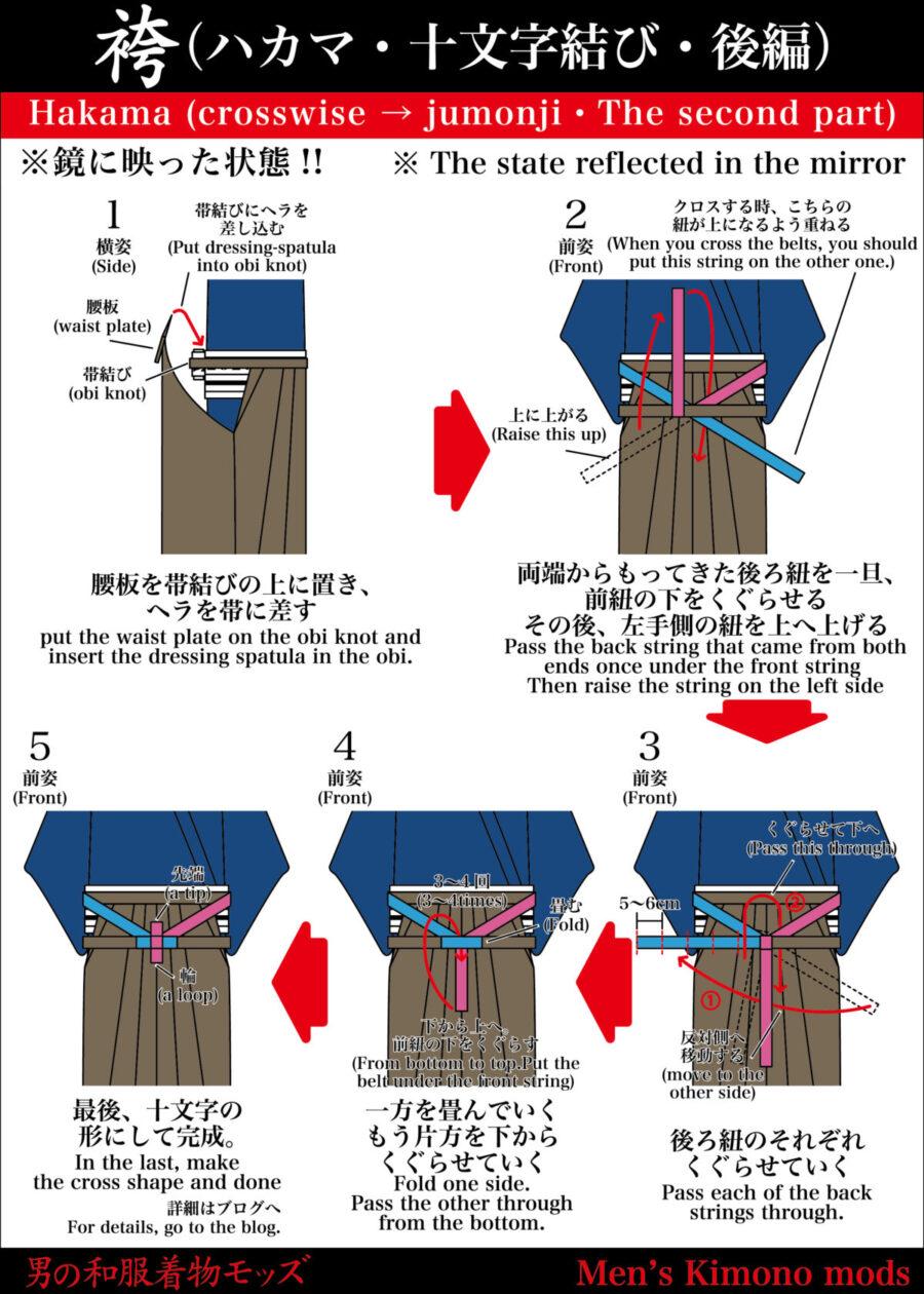 男着物,和服,袴,着付け,十文字,